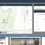 Water quality testing - online dashboard